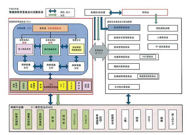 edu_taikei02.jpg
