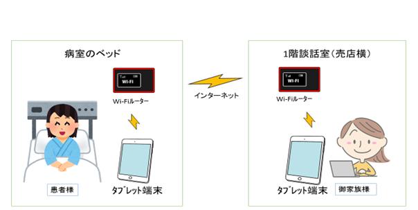 ★オンライン面会.png